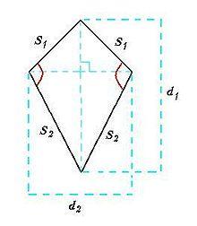 Rumus Luas Layang Layang Dan Belah Ketupat Belajar Matematika